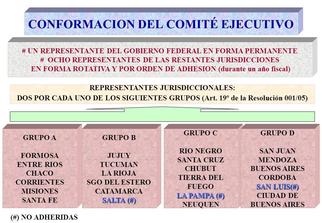 CONSEJO FEDERAL DE RESPONSABILIDAD FISCAL SANCIONES (Art.