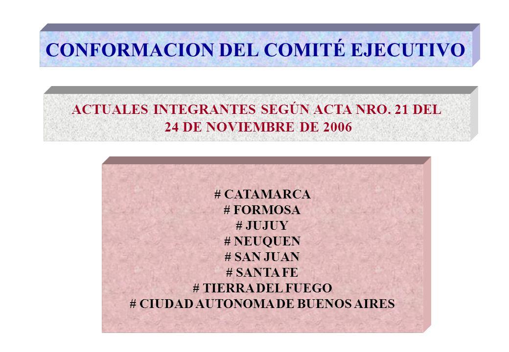 CONFORMACION DEL COMITÉ EJECUTIVO ACTUALES INTEGRANTES SEGÚN ACTA NRO.