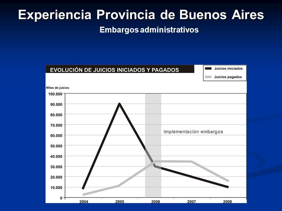 Experiencia Provincia de Buenos Aires Implementación embargos Embargos administrativos