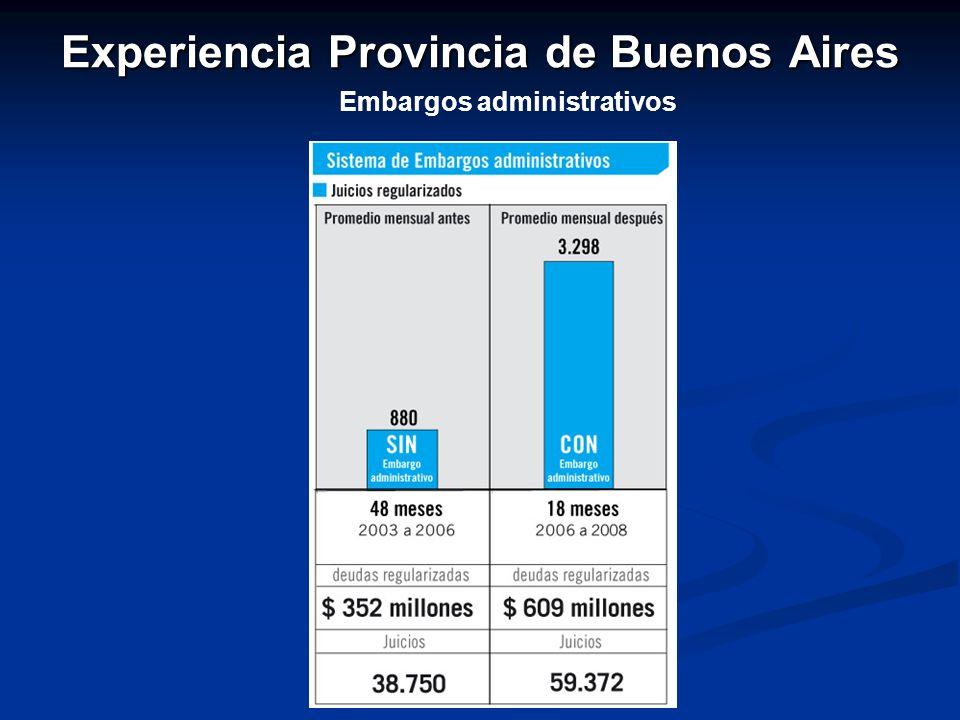 Experiencia Provincia de Buenos Aires Embargos administrativos