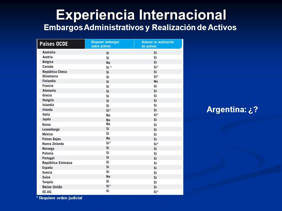 Experiencia Internacional Embargos Administrativos y Realización de Activos Argentina: ¿? * Requiere orden judicial