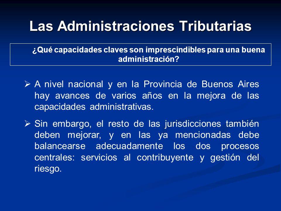 Las Administraciones Tributarias ¿Qué capacidades claves son imprescindibles para una buena administración? A nivel nacional y en la Provincia de Buen