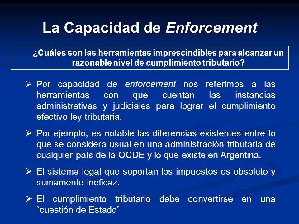 La Capacidad de Enforcement ¿Cuáles son las herramientas imprescindibles para alcanzar un razonable nivel de cumplimiento tributario? Por capacidad de
