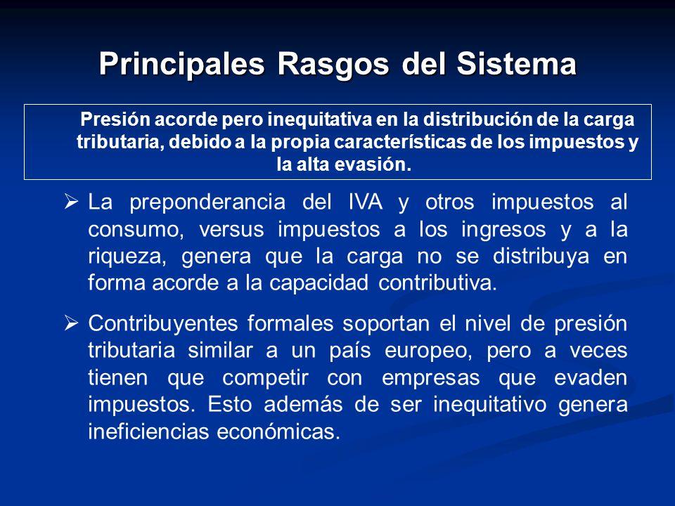 Presión acorde pero inequitativa en la distribución de la carga tributaria, debido a la propia características de los impuestos y la alta evasión.