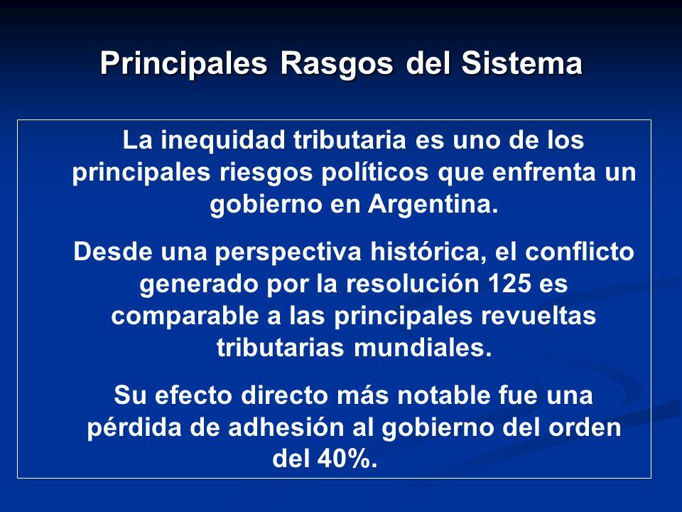 La inequidad tributaria es uno de los principales riesgos políticos que enfrenta un gobierno en Argentina. Desde una perspectiva histórica, el conflic