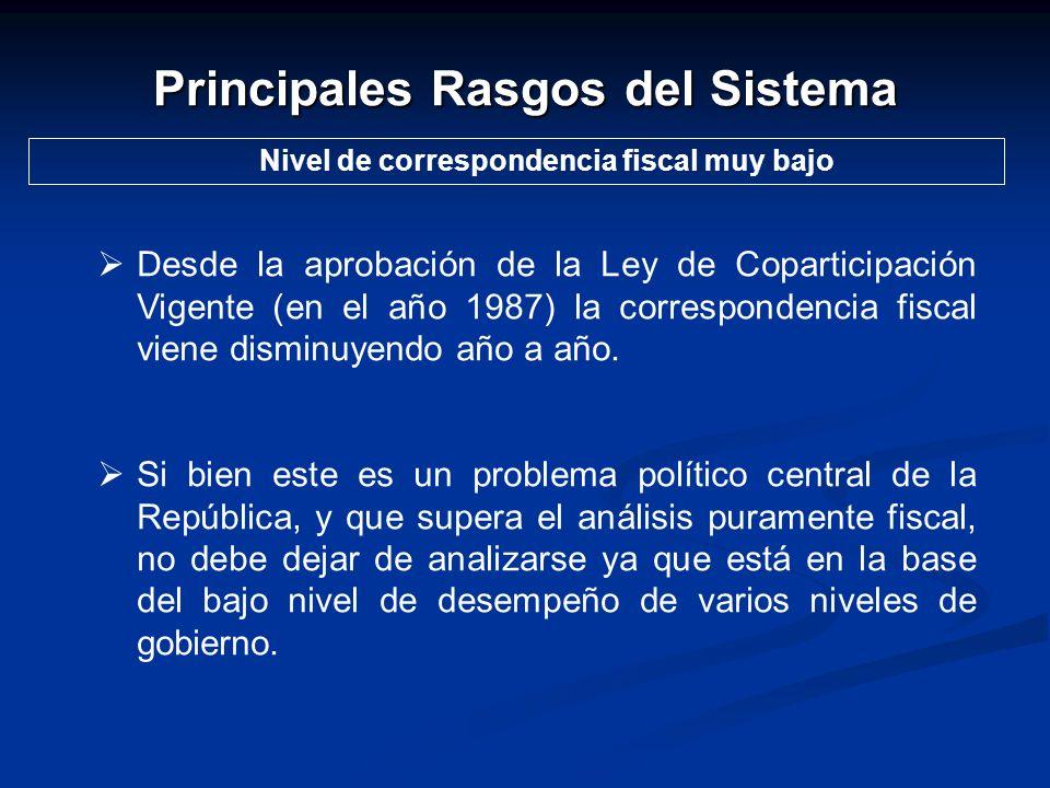 Nivel de correspondencia fiscal muy bajo Desde la aprobación de la Ley de Coparticipación Vigente (en el año 1987) la correspondencia fiscal viene dis