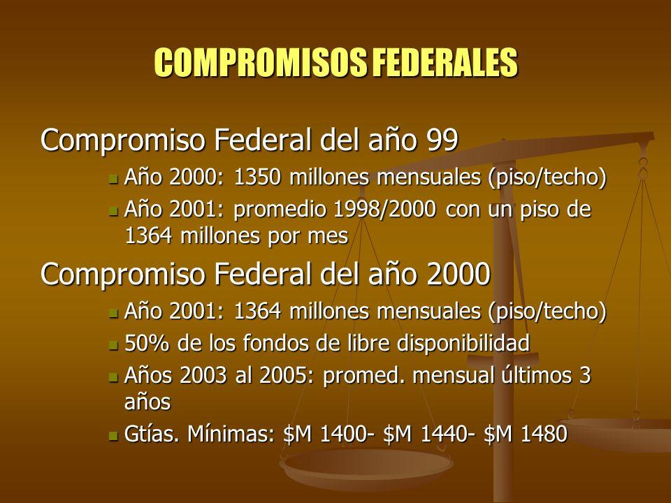 COMPROMISOS FEDERALES Compromiso Federal del año 99 Año 2000: 1350 millones mensuales (piso/techo) Año 2000: 1350 millones mensuales (piso/techo) Año