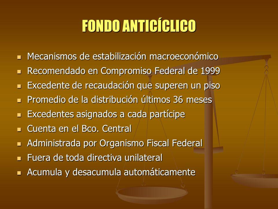 FONDO ANTICÍCLICO Mecanismos de estabilización macroeconómico Mecanismos de estabilización macroeconómico Recomendado en Compromiso Federal de 1999 Re