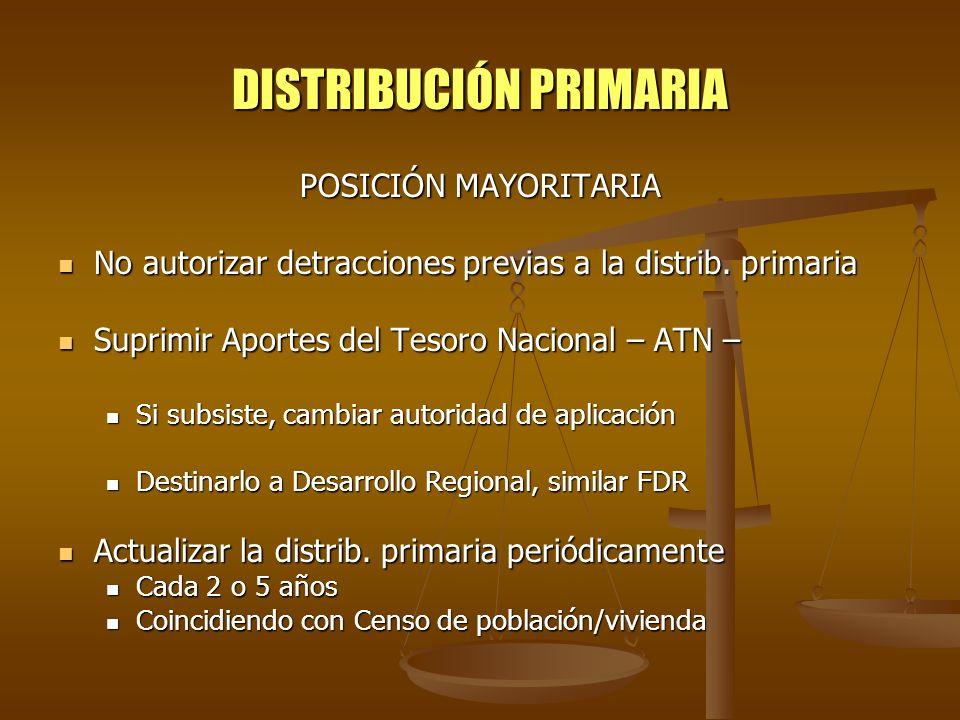 DISTRIBUCIÓN PRIMARIA POSICIÓN MAYORITARIA No autorizar detracciones previas a la distrib. primaria No autorizar detracciones previas a la distrib. pr
