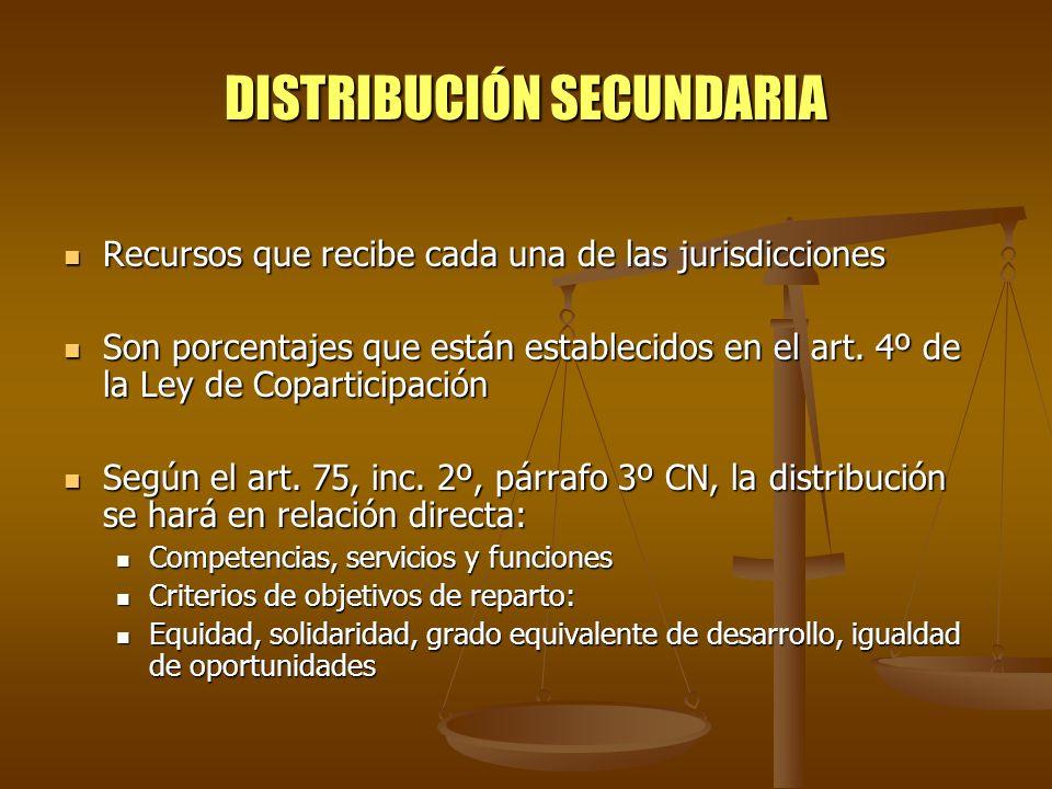 DISTRIBUCIÓN SECUNDARIA Recursos que recibe cada una de las jurisdicciones Recursos que recibe cada una de las jurisdicciones Son porcentajes que está