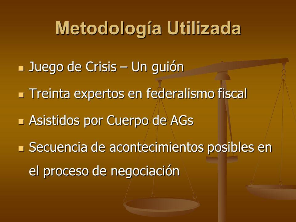 Metodología Utilizada Juego de Crisis – Un guión Juego de Crisis – Un guión Treinta expertos en federalismo fiscal Treinta expertos en federalismo fis