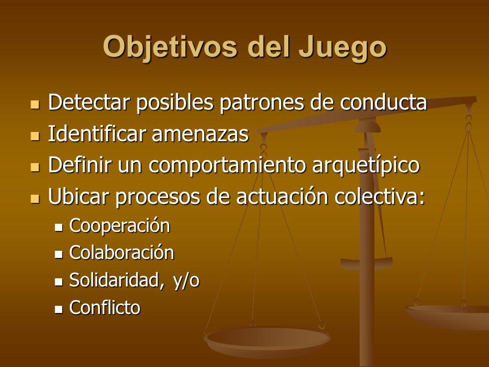 Objetivos del Juego Detectar posibles patrones de conducta Detectar posibles patrones de conducta Identificar amenazas Identificar amenazas Definir un