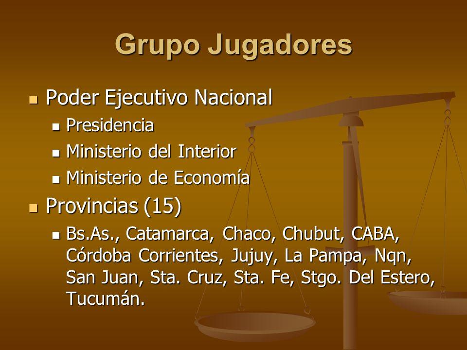 Grupo Jugadores Poder Ejecutivo Nacional Poder Ejecutivo Nacional Presidencia Presidencia Ministerio del Interior Ministerio del Interior Ministerio d