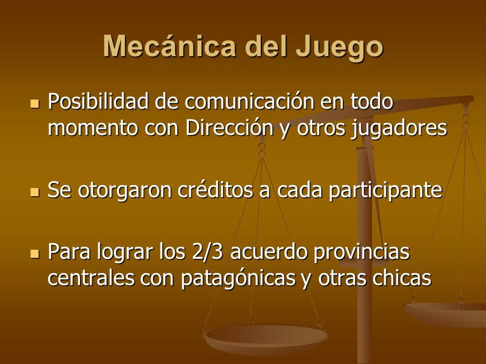 Mecánica del Juego Posibilidad de comunicación en todo momento con Dirección y otros jugadores Posibilidad de comunicación en todo momento con Direcci