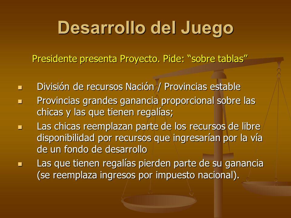 Desarrollo del Juego Presidente presenta Proyecto. Pide: sobre tablas División de recursos Nación / Provincias estable División de recursos Nación / P