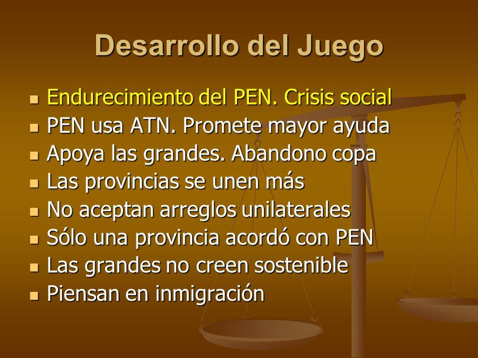 Desarrollo del Juego Endurecimiento del PEN. Crisis social Endurecimiento del PEN. Crisis social PEN usa ATN. Promete mayor ayuda PEN usa ATN. Promete
