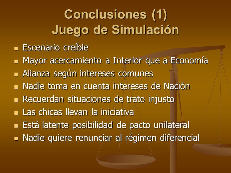 Conclusiones (1) Juego de Simulación Escenario creíble Escenario creíble Mayor acercamiento a Interior que a Economía Mayor acercamiento a Interior qu