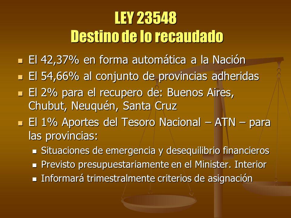 LEY 23548 Destino de lo recaudado El 42,37% en forma automática a la Nación El 42,37% en forma automática a la Nación El 54,66% al conjunto de provinc