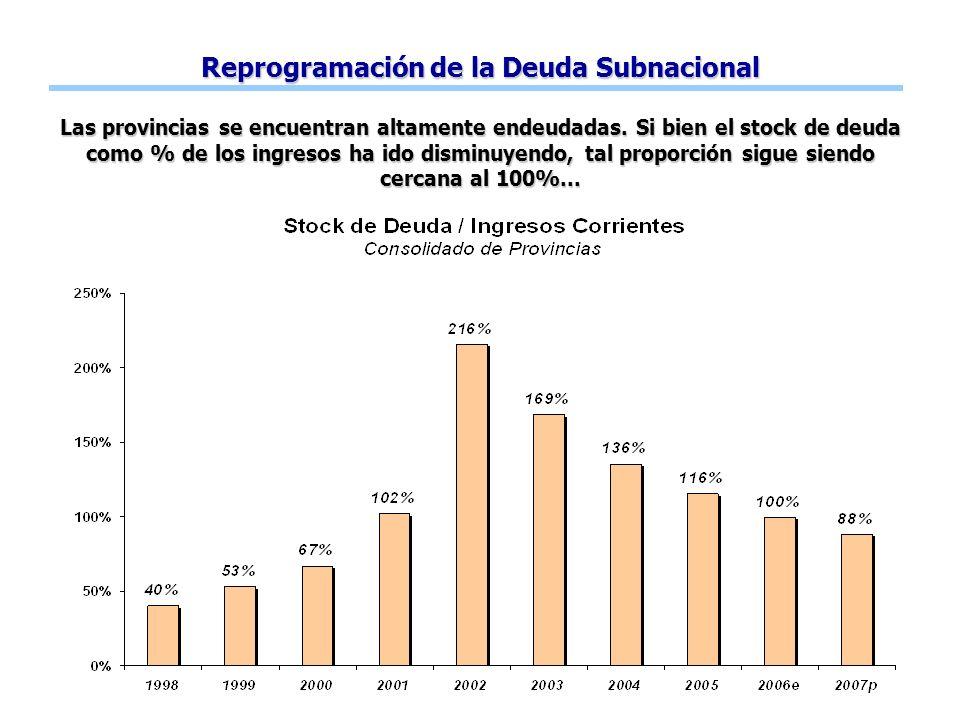 Reprogramación de la Deuda Subnacional Las provincias se encuentran altamente endeudadas.