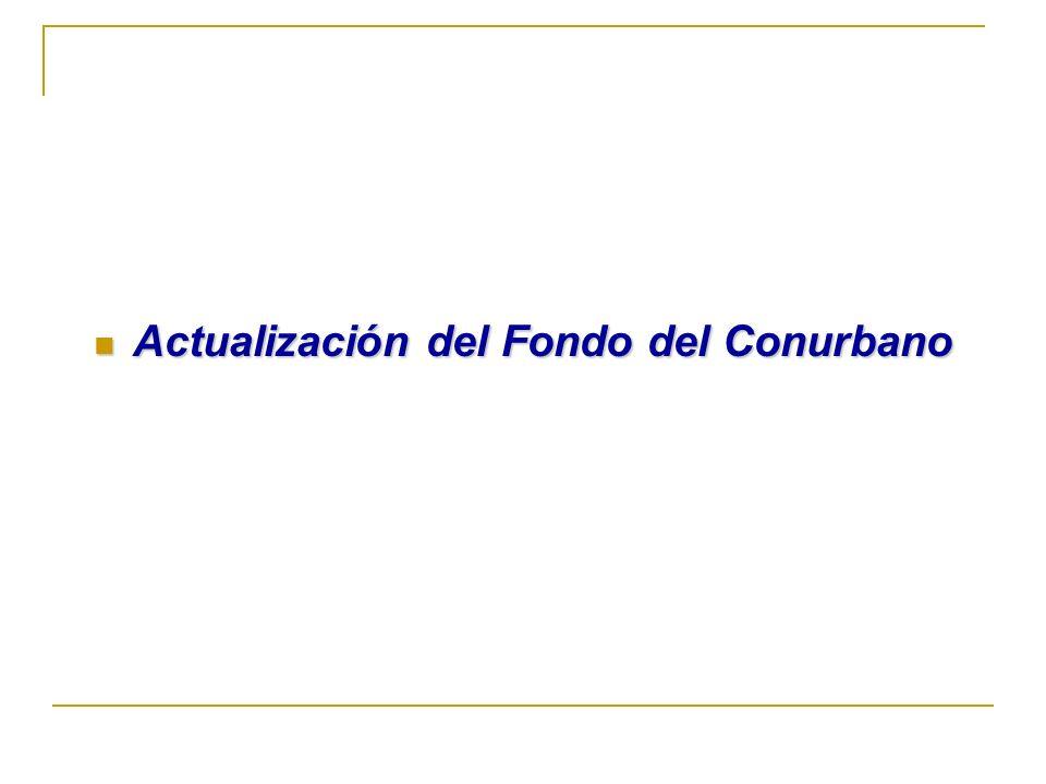 Actualización del Fondo del Conurbano Actualización del Fondo del Conurbano