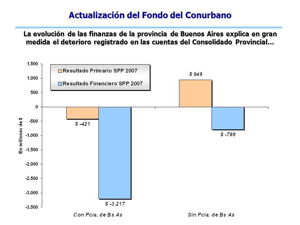 Actualización del Fondo del Conurbano La evolución de las finanzas de la provincia de Buenos Aires explica en gran medida el deterioro registrado en las cuentas del Consolidado Provincial…