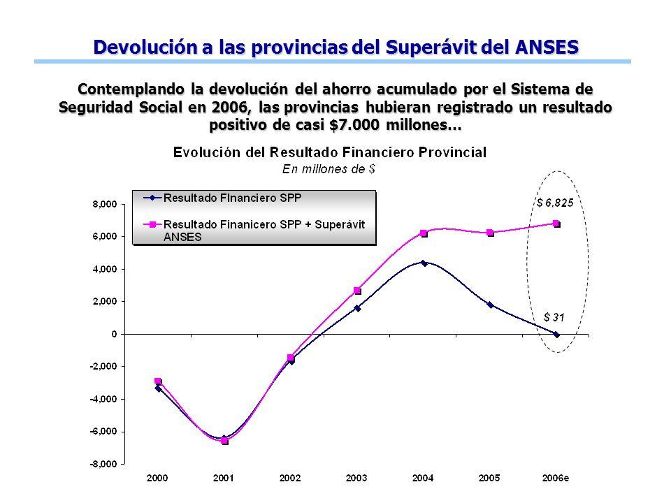 Devolución a las provincias del Superávit del ANSES Contemplando la devolución del ahorro acumulado por el Sistema de Seguridad Social en 2006, las provincias hubieran registrado un resultado positivo de casi $7.000 millones…