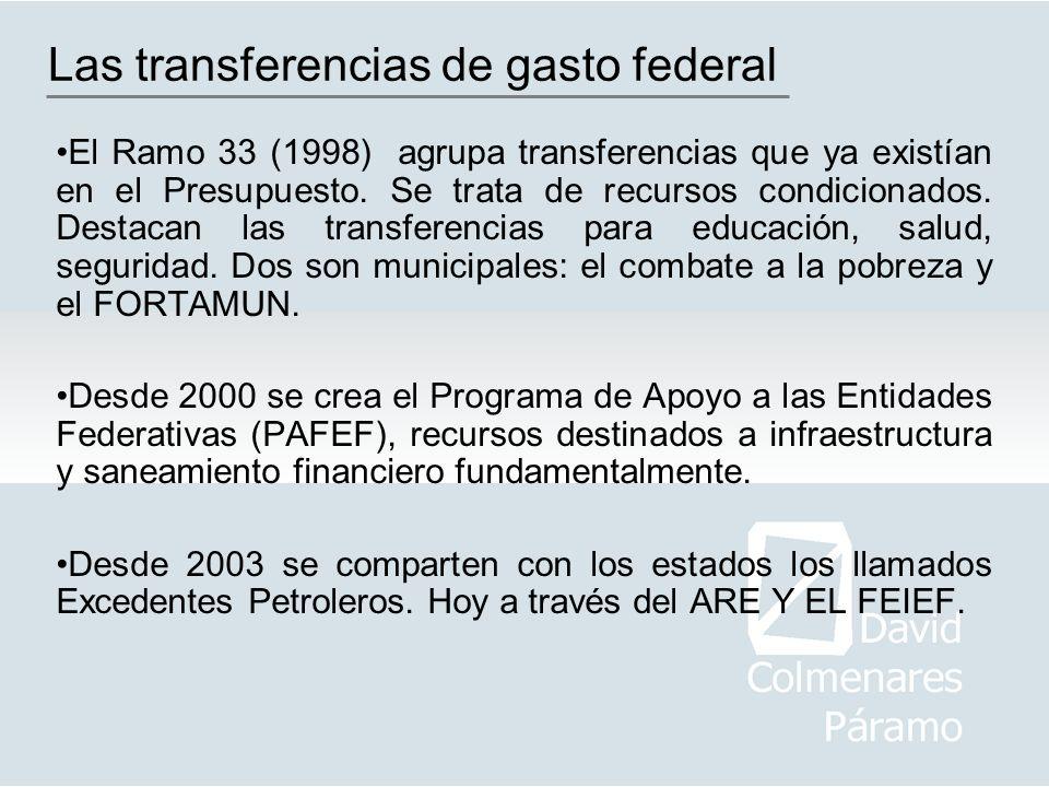 Las transferencias de gasto federal El Ramo 33 (1998) agrupa transferencias que ya existían en el Presupuesto. Se trata de recursos condicionados. Des
