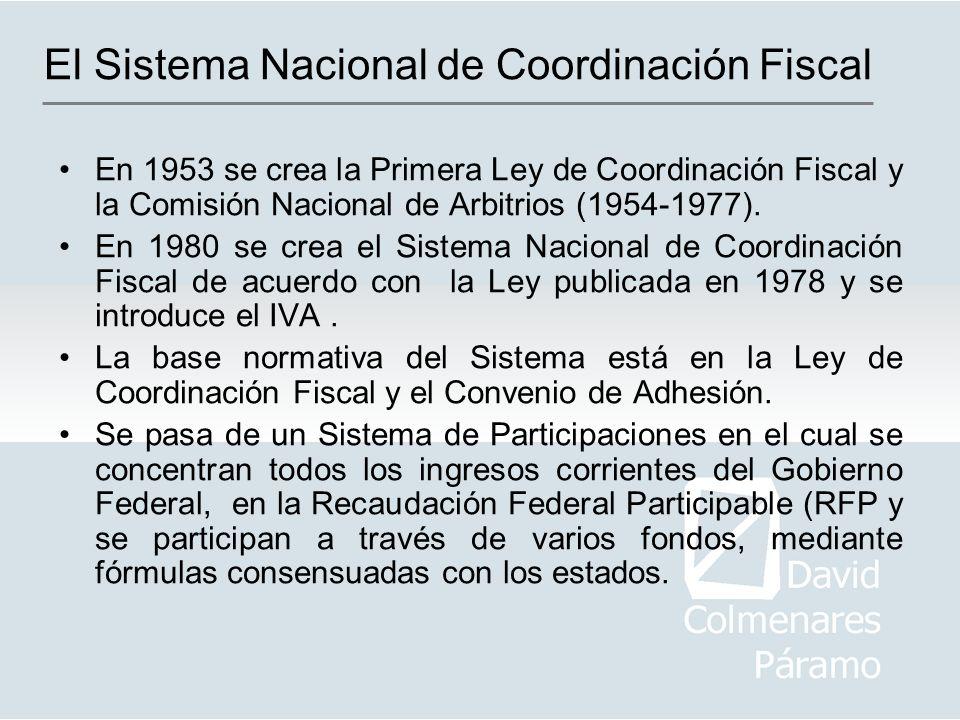En 1953 se crea la Primera Ley de Coordinación Fiscal y la Comisión Nacional de Arbitrios (1954-1977). En 1980 se crea el Sistema Nacional de Coordina