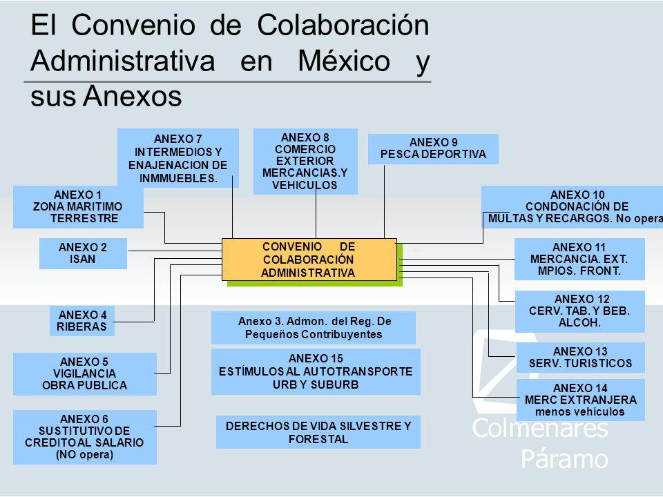 CONVENIO DE COLABORACIÓN ADMINISTRATIVA CONVENIO DE COLABORACIÓN ADMINISTRATIVA ANEXO 1 ZONA MARITIMO TERRESTRE ANEXO 4 RIBERAS ANEXO 5 VIGILANCIA OBR