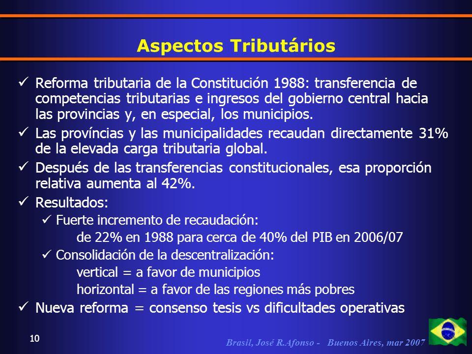 Brasil, José R.Afonso - Buenos Aires, mar 2007 10 Aspectos Tributários Reforma tributaria de la Constitución 1988: transferencia de competencias tributarias e ingresos del gobierno central hacia las provincias y, en especial, los municipios.