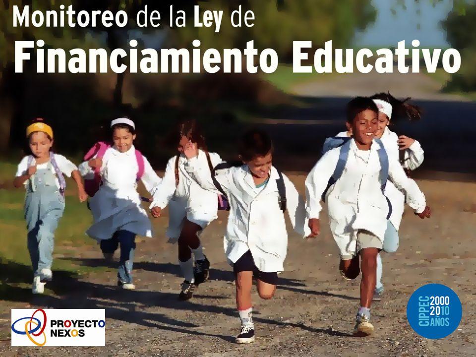 Índice de la información sobre financiamiento educativo.