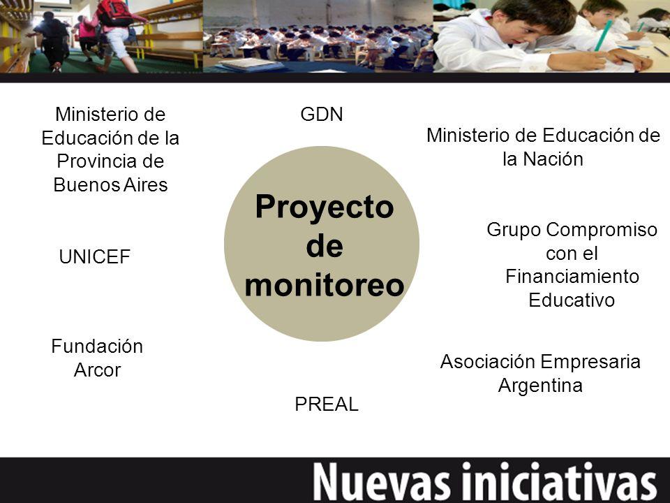 Ministerio de Educación de la Nación Grupo Compromiso con el Financiamiento Educativo Asociación Empresaria Argentina PREAL Fundación Arcor UNICEF Ministerio de Educación de la Provincia de Buenos Aires GDN Proyecto de monitoreo