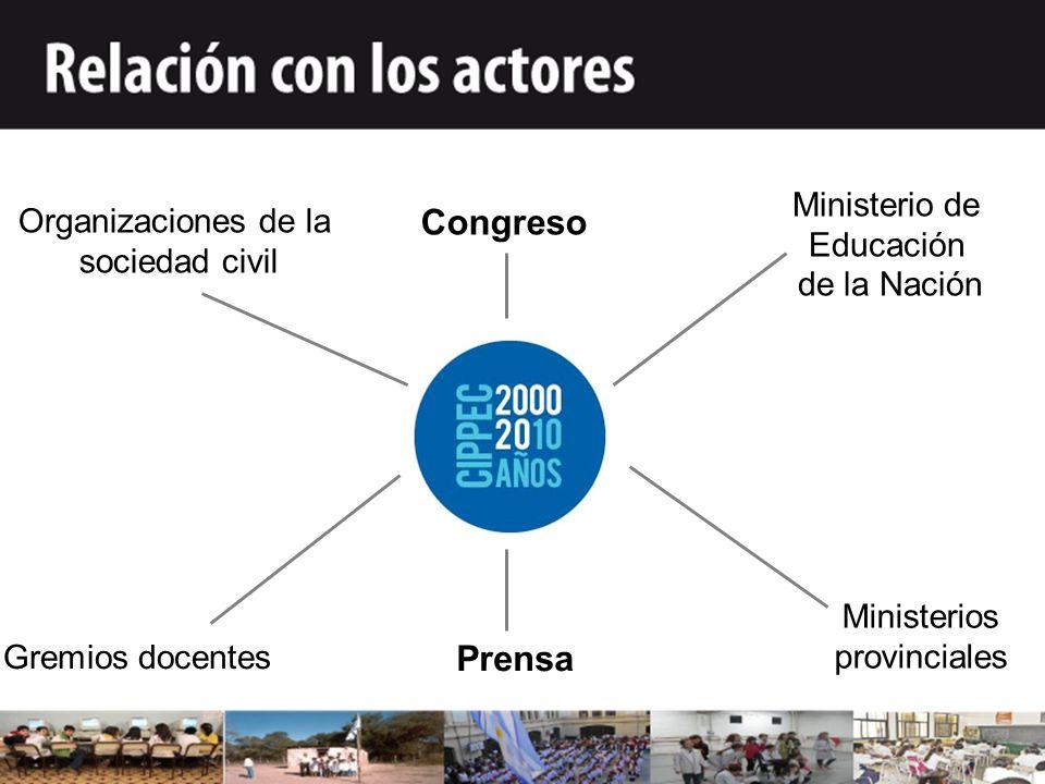 Organizaciones de la sociedad civil Gremios docentes Ministerio de Educación de la Nación Ministerios provinciales Prensa Congreso