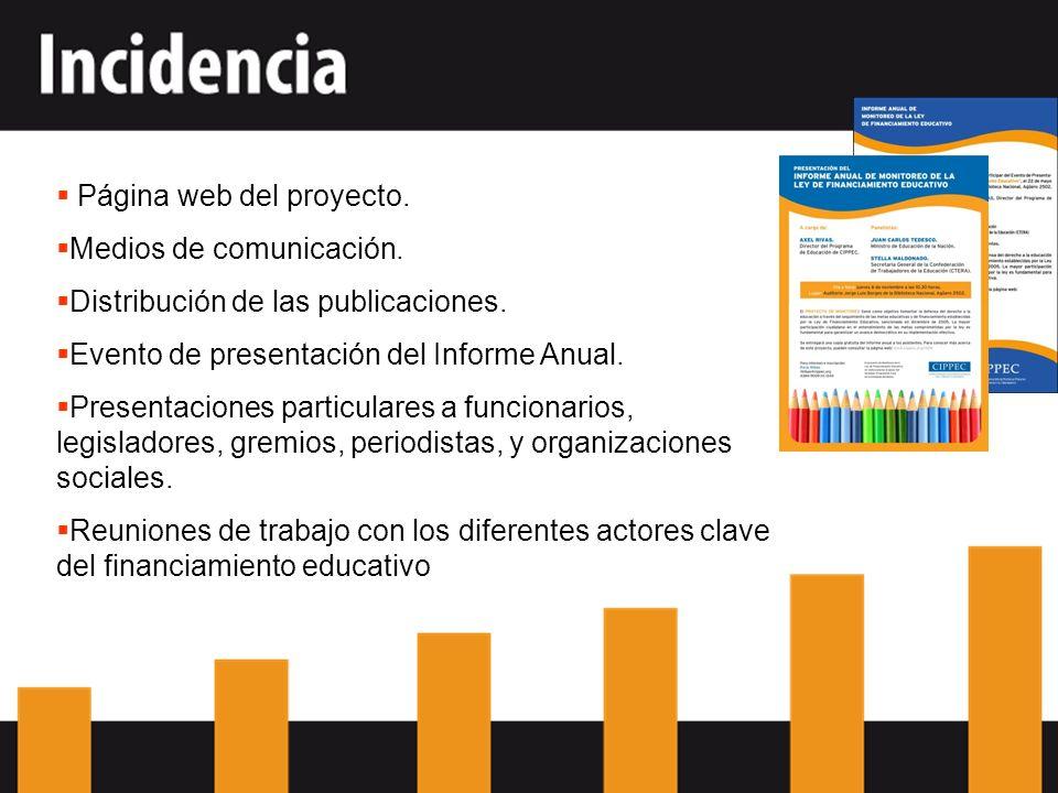 Página web del proyecto. Medios de comunicación. Distribución de las publicaciones.