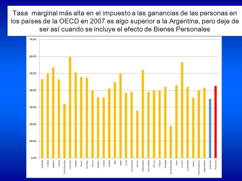 Tasa marginal más alta en el impuesto a las ganancias de las personas en los países de la OECD en 2007 es algo superior a la Argentina, pero deja de ser así cuando se incluye el efecto de Bienes Personales
