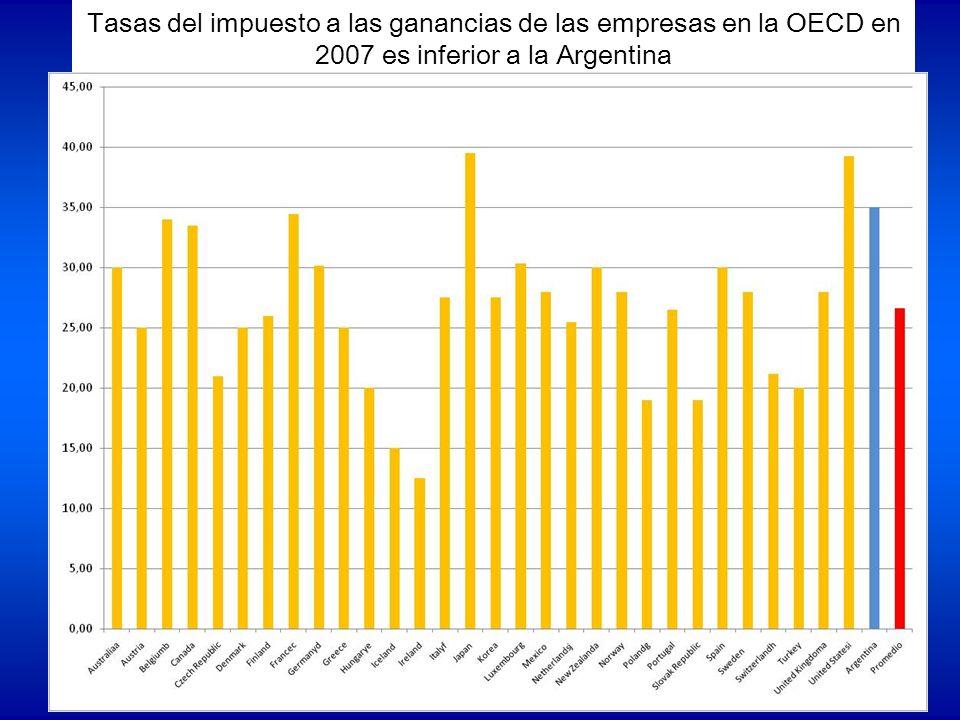 Tasas del impuesto a las ganancias de las empresas en la OECD en 2007 es inferior a la Argentina
