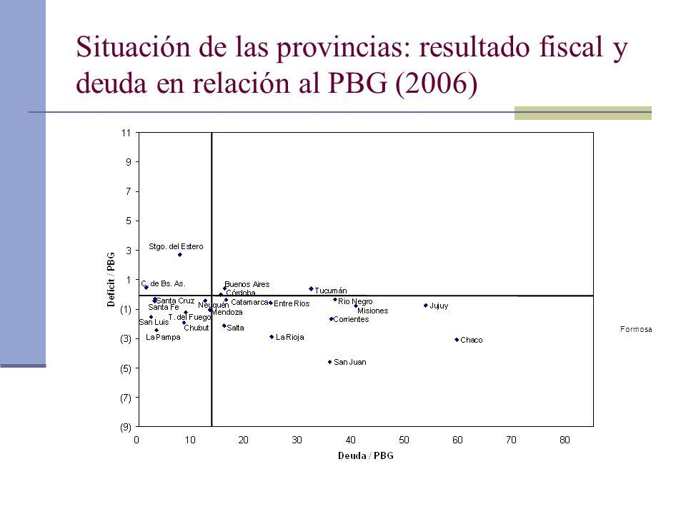 Situación de las provincias: resultado fiscal y deuda en relación al PBG (2006) Formosa