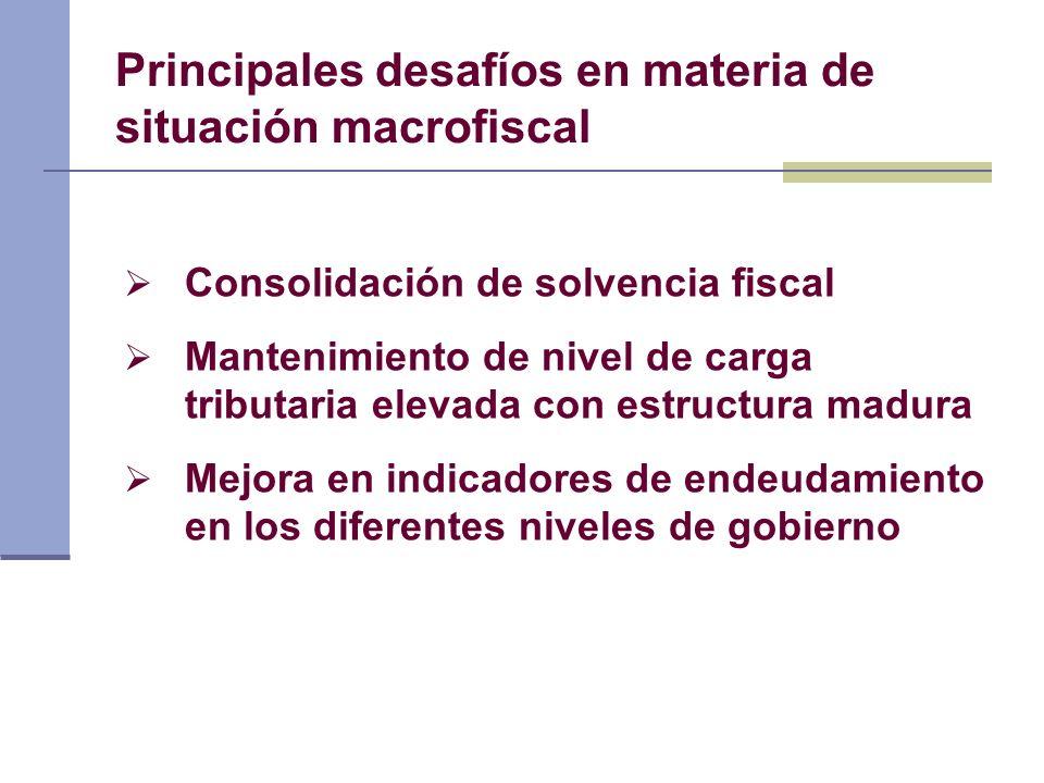 Principales desafíos en materia de situación macrofiscal Consolidación de solvencia fiscal Mantenimiento de nivel de carga tributaria elevada con estr
