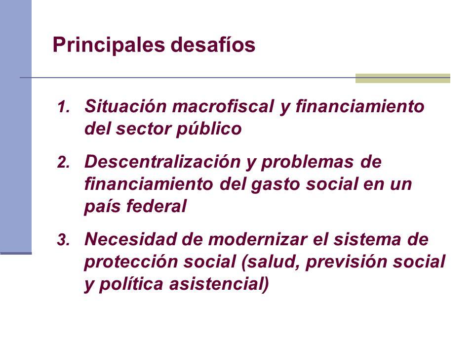 Principales desafíos 1. Situación macrofiscal y financiamiento del sector público 2. Descentralización y problemas de financiamiento del gasto social
