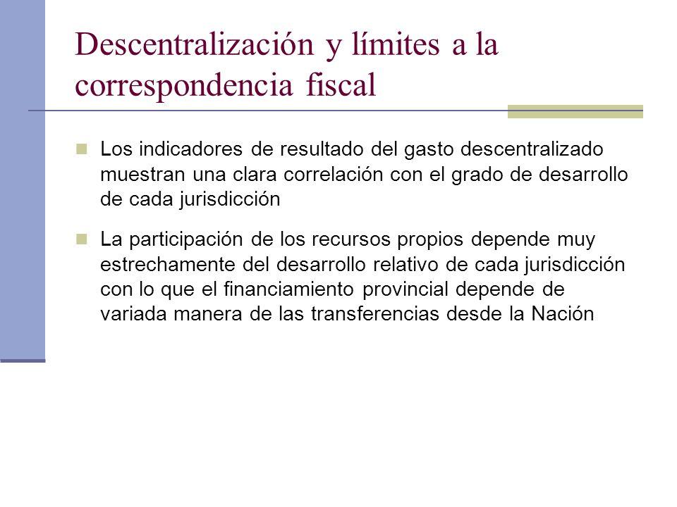 Descentralización y límites a la correspondencia fiscal Los indicadores de resultado del gasto descentralizado muestran una clara correlación con el g