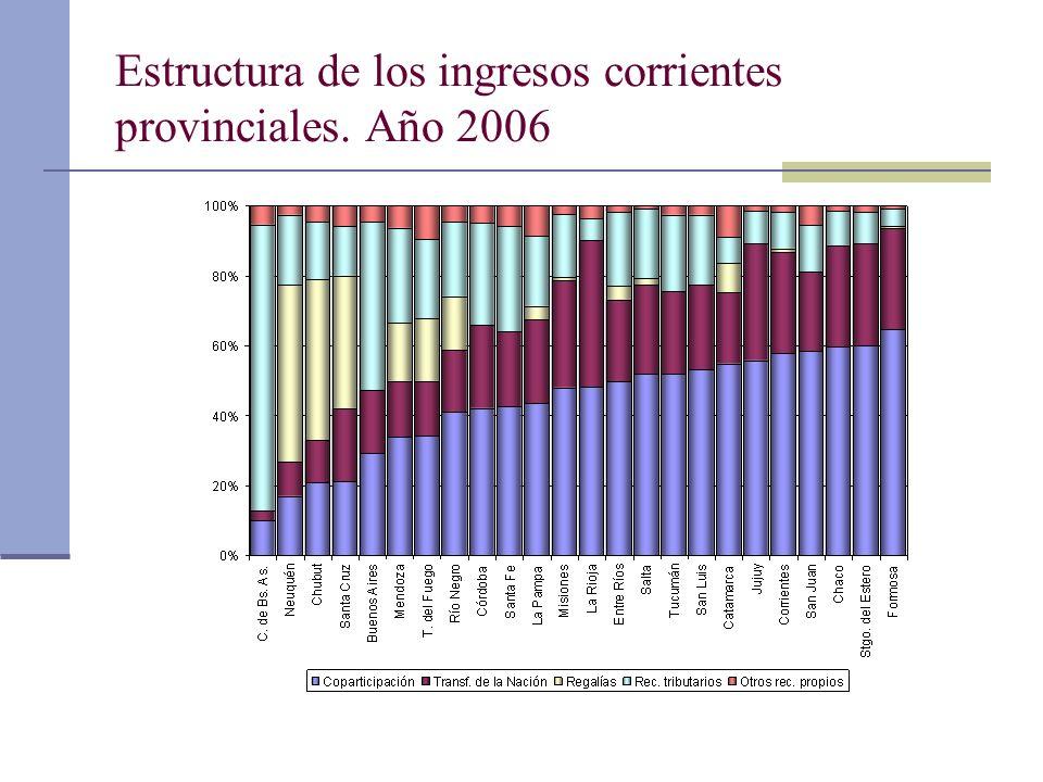 Estructura de los ingresos corrientes provinciales. Año 2006