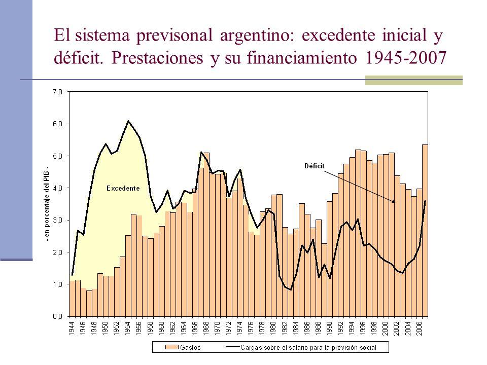El sistema previsonal argentino: excedente inicial y déficit. Prestaciones y su financiamiento 1945-2007