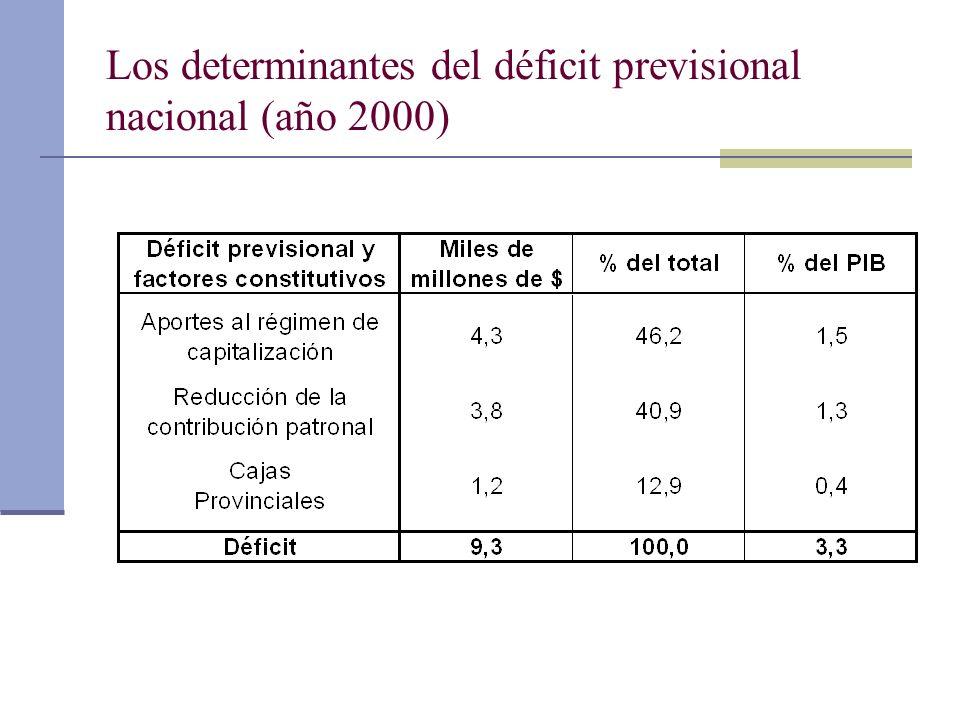 Los determinantes del déficit previsional nacional (año 2000)