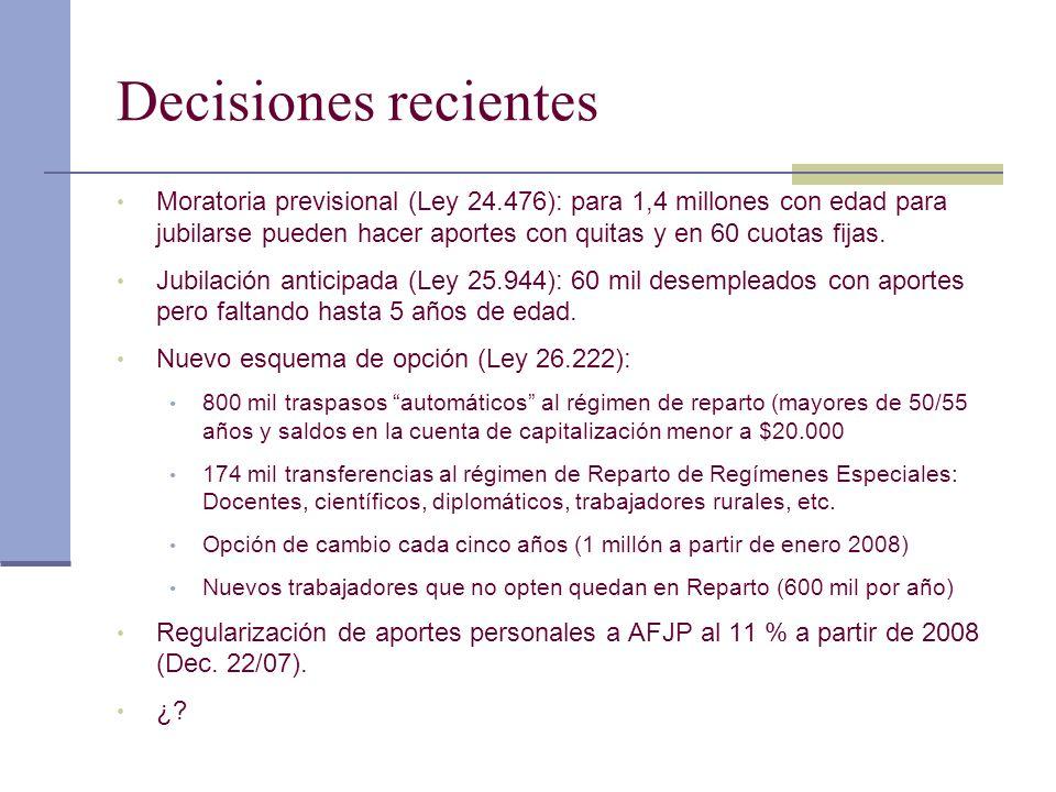 Decisiones recientes Moratoria previsional (Ley 24.476): para 1,4 millones con edad para jubilarse pueden hacer aportes con quitas y en 60 cuotas fija