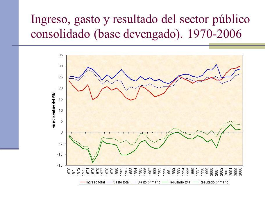 Ingreso, gasto y resultado del sector público consolidado (base devengado). 1970-2006
