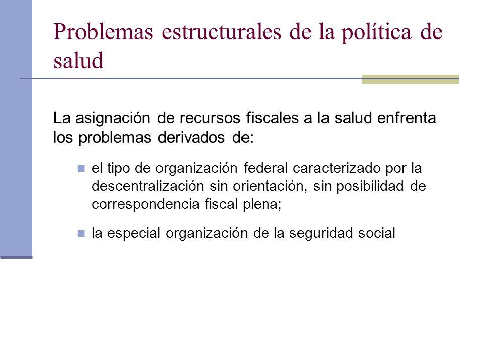 Problemas estructurales de la política de salud La asignación de recursos fiscales a la salud enfrenta los problemas derivados de: el tipo de organiza