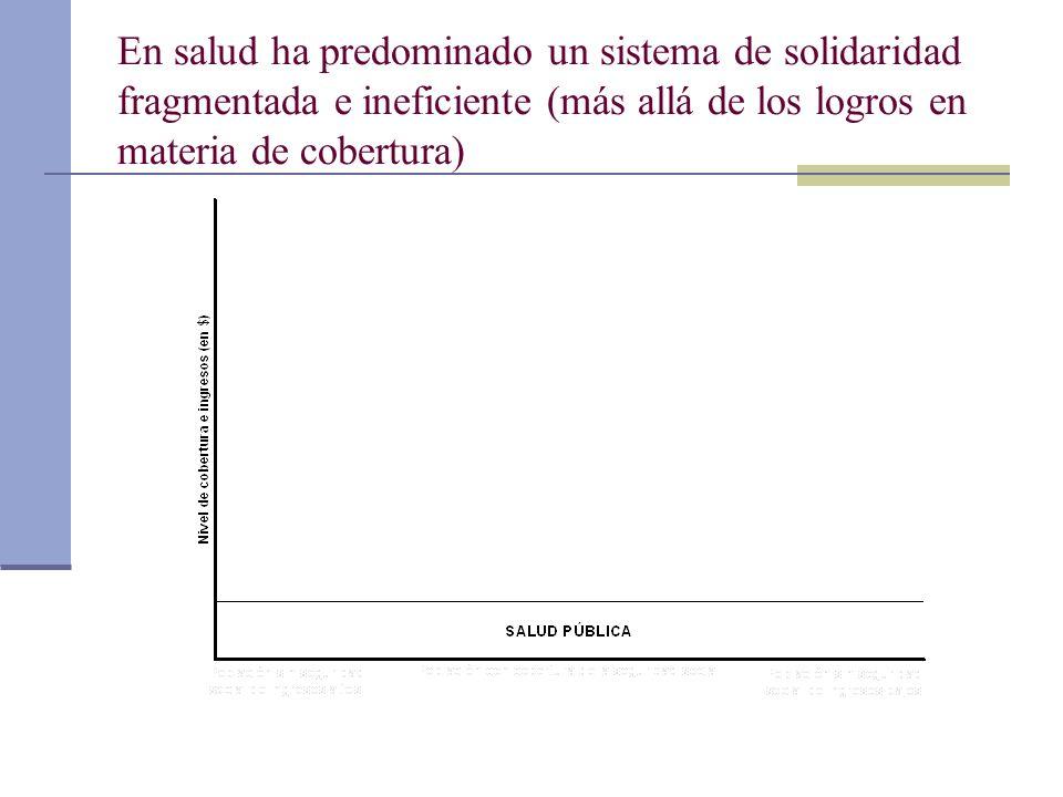 En salud ha predominado un sistema de solidaridad fragmentada e ineficiente (más allá de los logros en materia de cobertura)