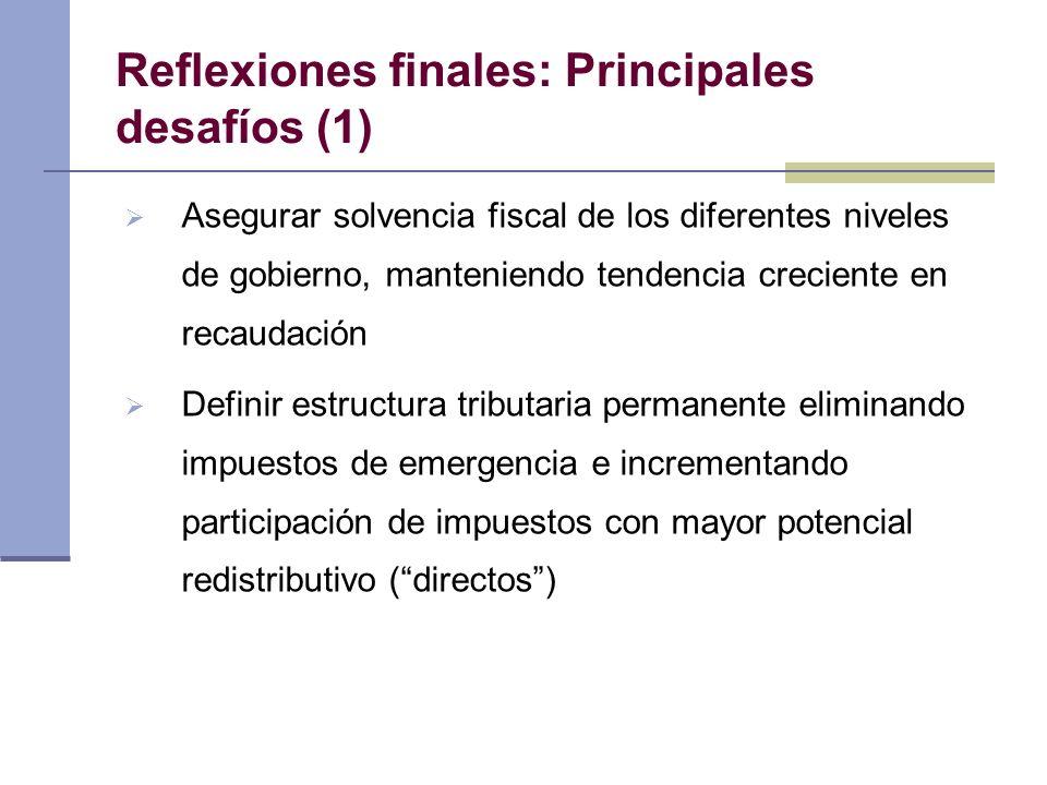 Reflexiones finales: Principales desafíos (1) Asegurar solvencia fiscal de los diferentes niveles de gobierno, manteniendo tendencia creciente en reca