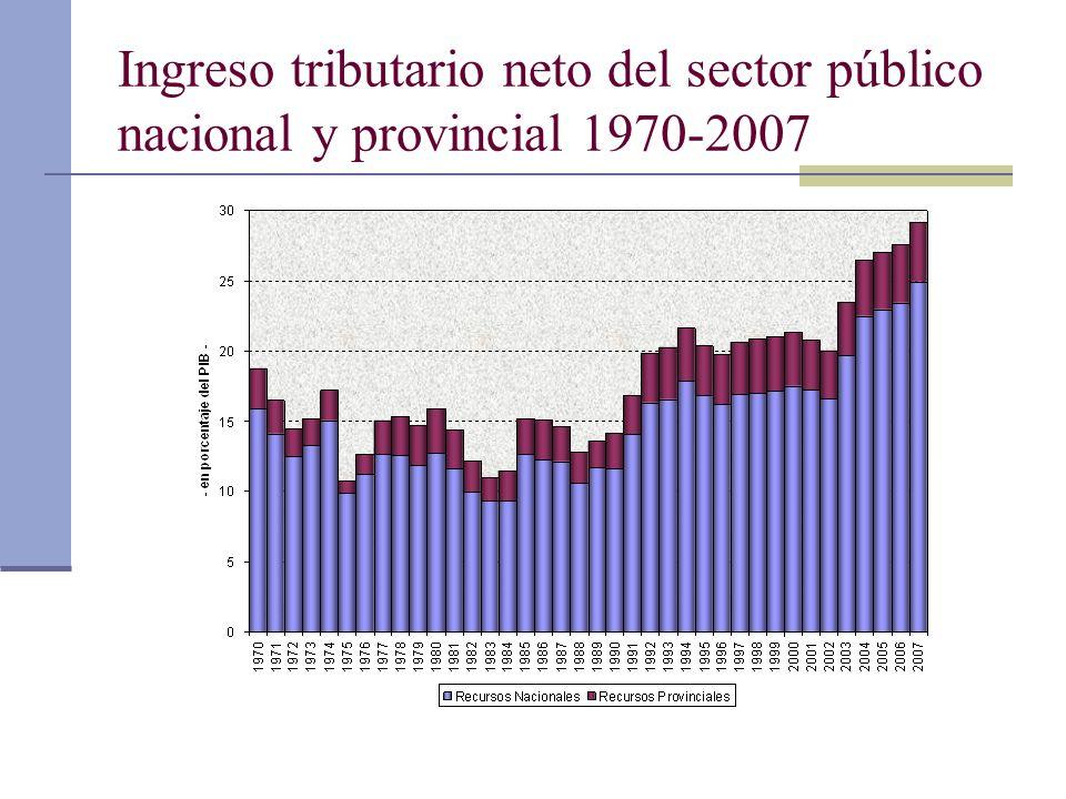Ingreso tributario neto del sector público nacional y provincial 1970-2007