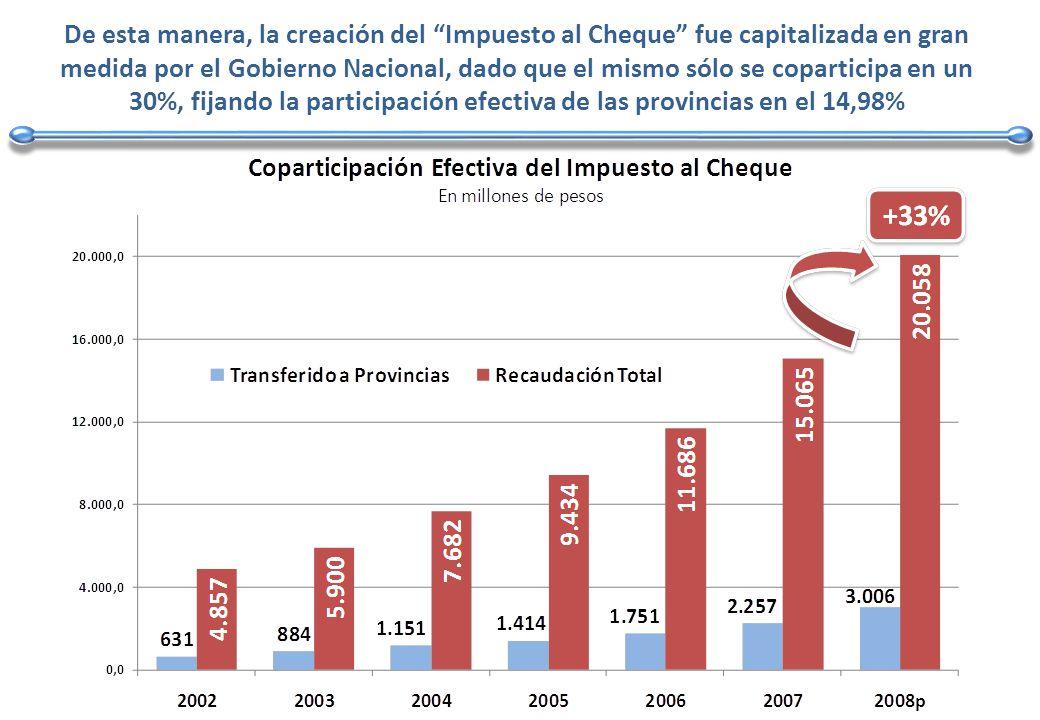 De esta manera, la creación del Impuesto al Cheque fue capitalizada en gran medida por el Gobierno Nacional, dado que el mismo sólo se coparticipa en un 30%, fijando la participación efectiva de las provincias en el 14,98%